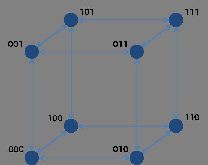 basicstructure